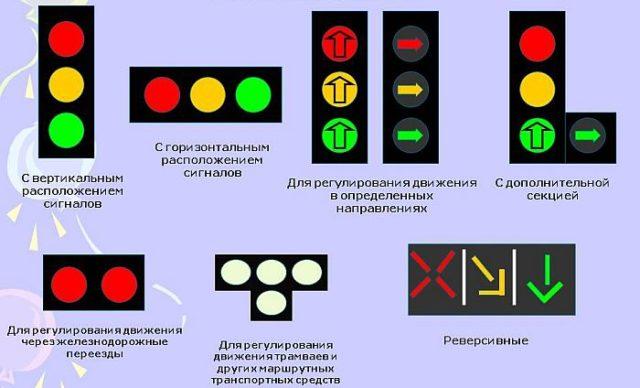 Виды светофоров