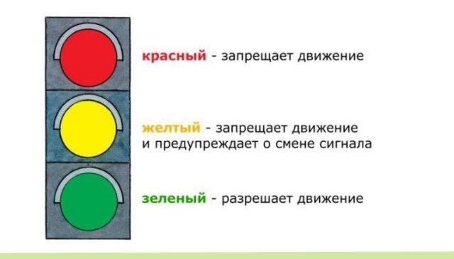 Значения